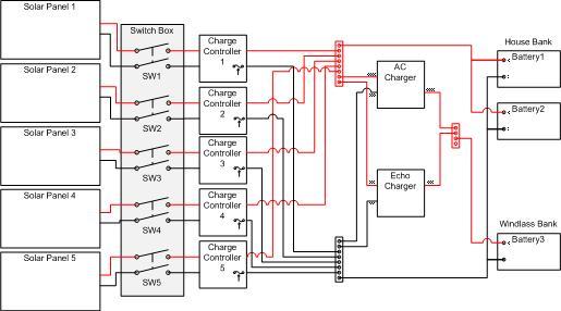 Solar Charging System Post 3 Charging System Design Kestrel Sails